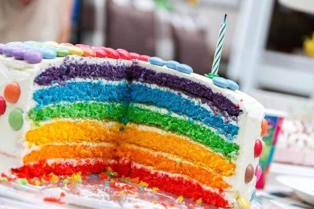 Free Cake Order Form Template 123formbuilder
