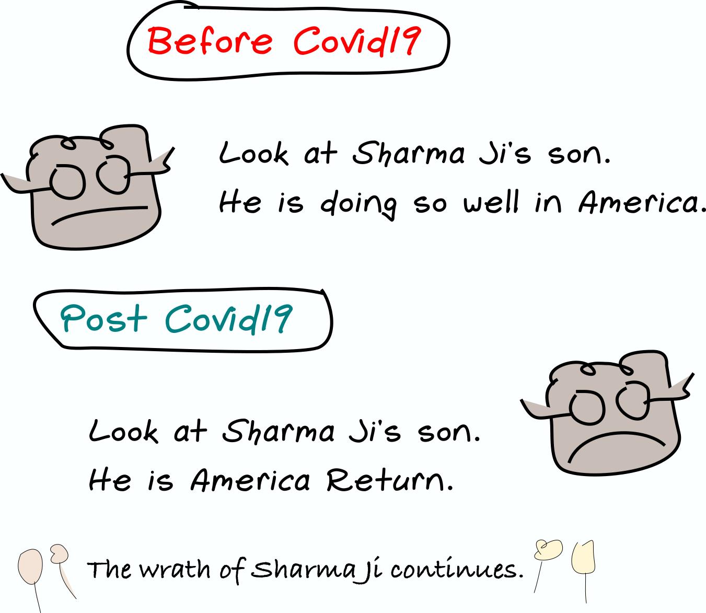 Sharmaji