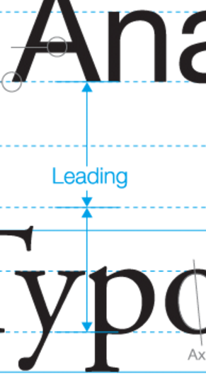16 Vital Typography Terms To Learn To Start Enhancing Your