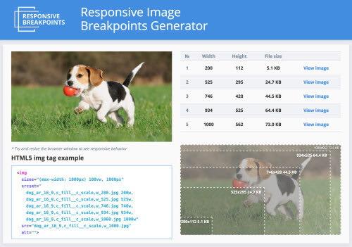 Responsive Image Breakpoints Generator