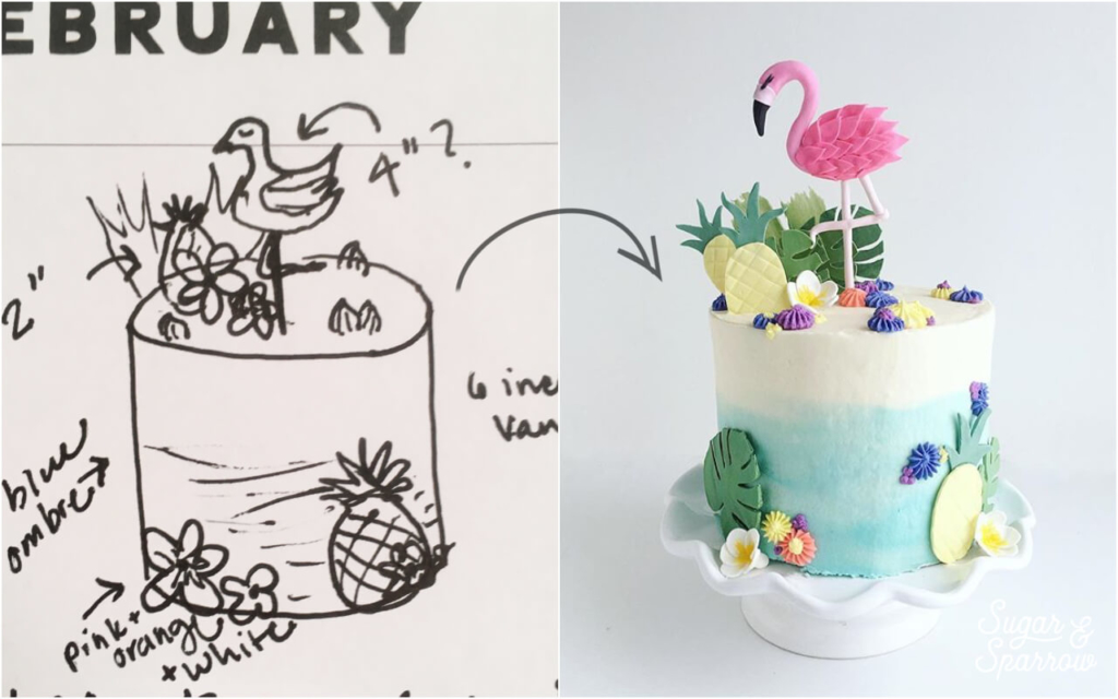 turning a drawing into a cake