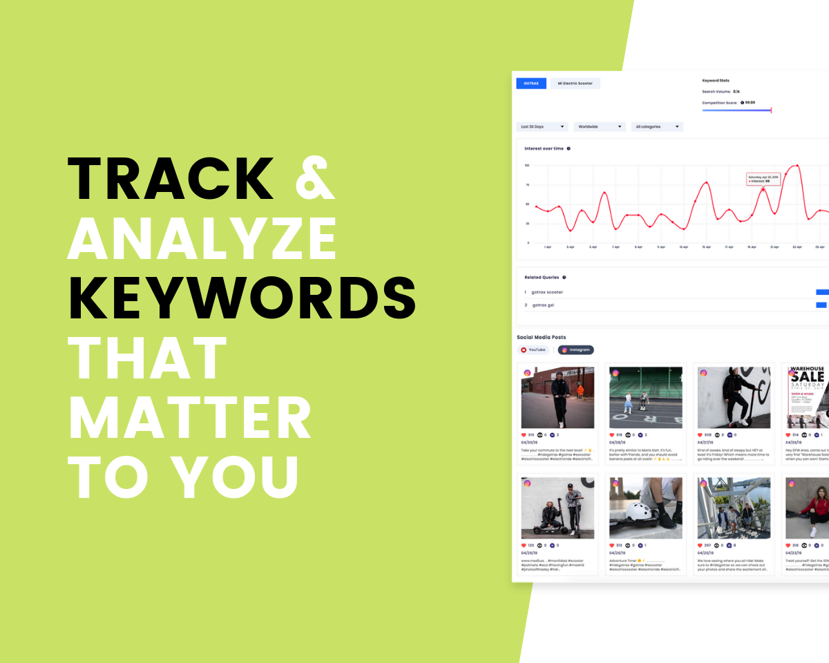 Track and analyze keywords that matter to you to stay ahead of your competitors! (SocialBook)