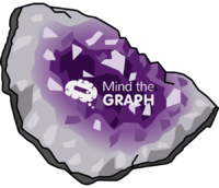Amethyst brute mineral