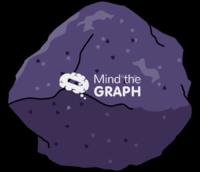 Azurite brute mineral