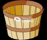Basket empty