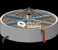 Biological filter tank