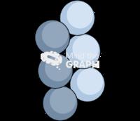 Biomolecule 1