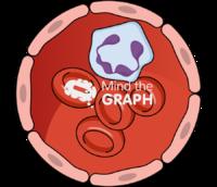Blood vessel leukocyte 1 transversal