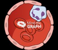 Blood vessel leukocyte 2 transversal