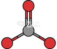 Carbonate molecule