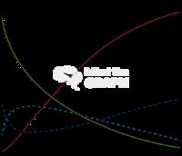 Concentration time line graph 2d