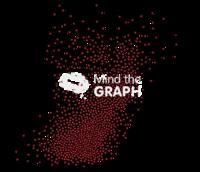 Dots scatter graph 2d