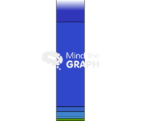 Earth atmosphere layers bars cut