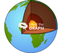 Earth planet geology 1