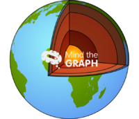 Earth planet geology 2