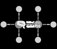 Ethane molecule