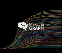 Filtering data line graph 2d density