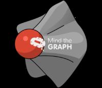 Graphene nanosphere formation 3