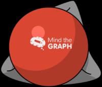 Graphene nanosphere formation 4