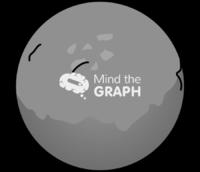 Graphene nanosphere formation 5