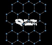 Graphite nanotechnology
