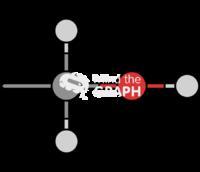 Methane primary alcohol molecule