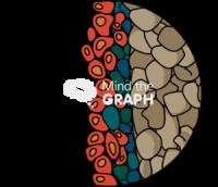 Microorganism biological filter
