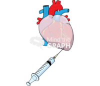 Percardiocentesis heart injection