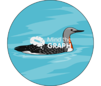 Red throated loon adult breeding swim zoom