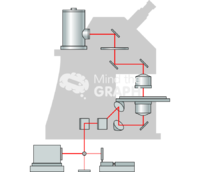 Schematic modern ftir imaging spectrometer shape