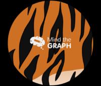 Tiger fur zoom