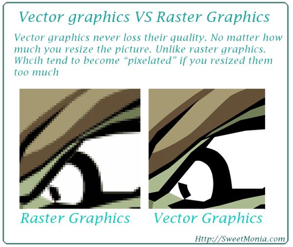 Raster-VS-Vector