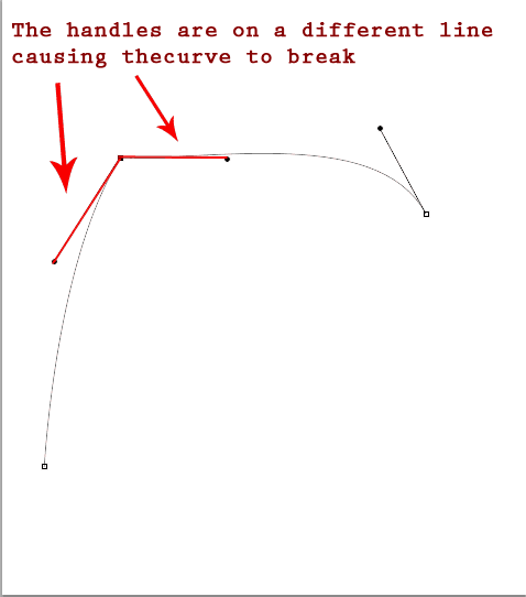 Same-Line-Broken-Curve-2