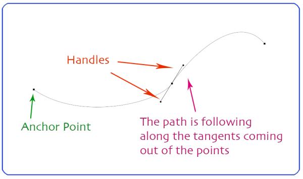Path-Parts