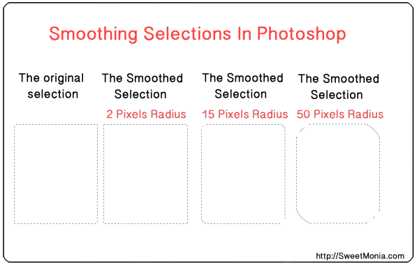 Smoothing-Selections Infographic