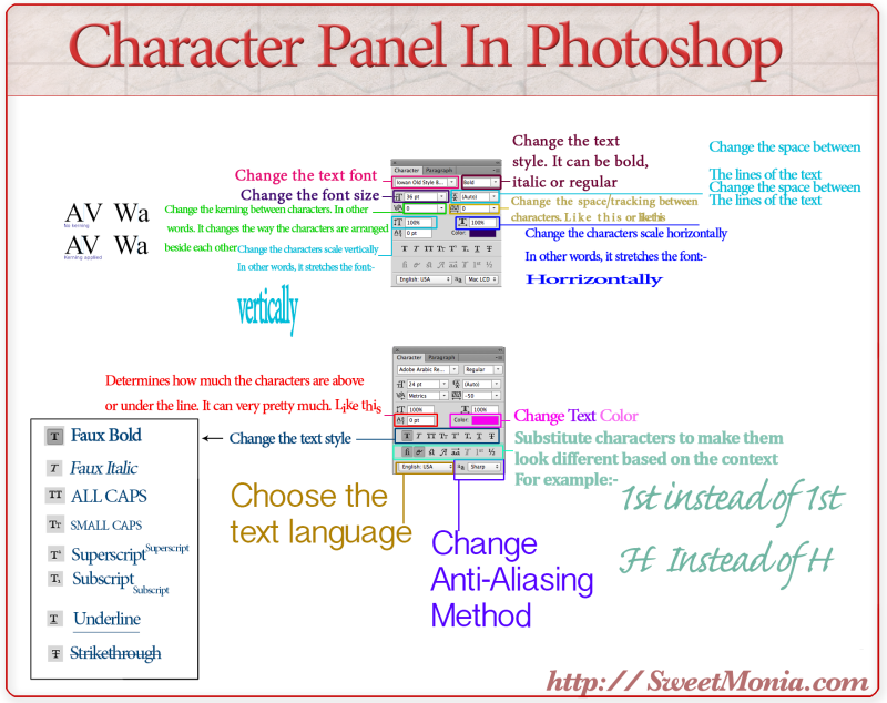 Photoshop Character Panel