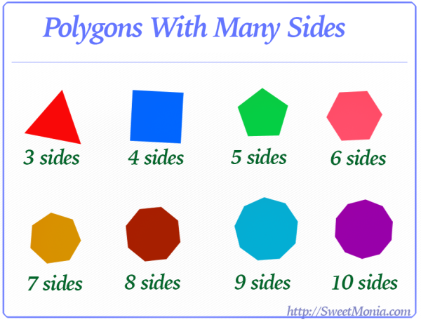 Polygons-Sides