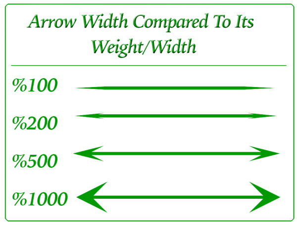 Line-Tool-Arrow-Width-Option