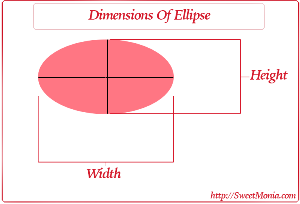 Dimensions-Of-Ellipse
