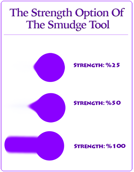 Smudge-Tool-Strength-Option-Infographic