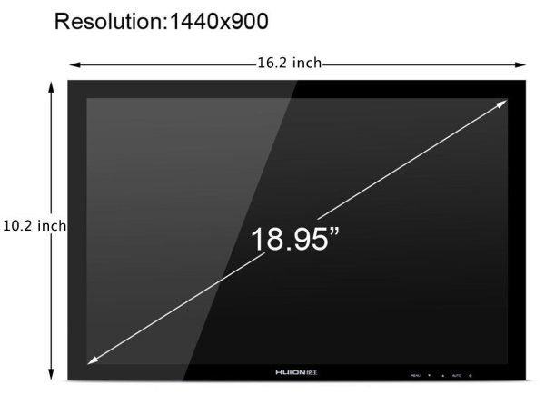 Huion GT-190S Screen Aspect Ratio