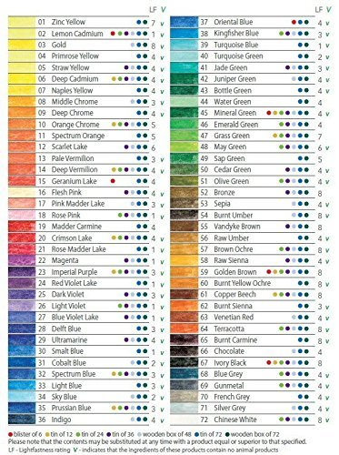 The different colors you will get with each Derwent pencils pack, including Derwent Colored Pencils, 72 Studio