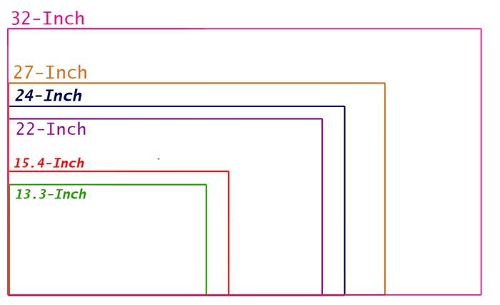 Cintiq-Mega-Comparison-Different-Screen-Sizes