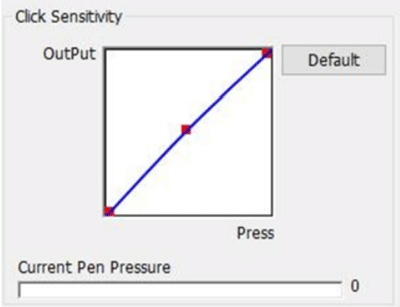 XP-Pen-Pressure-Curve