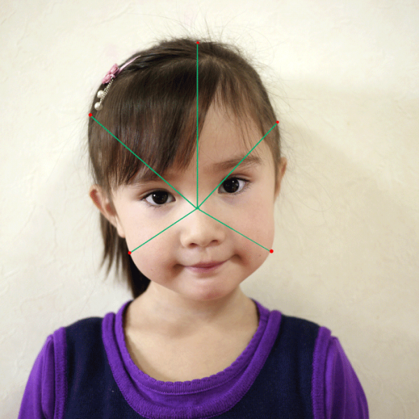 Triangles=Method