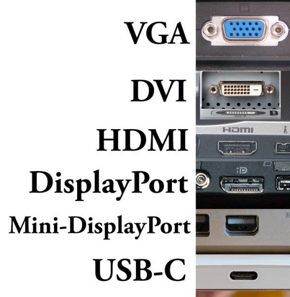 Display-Ports-Types