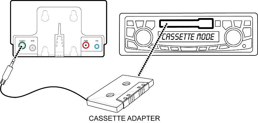 Cassette Adapter diagram