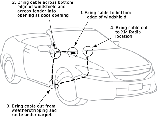 Cable routing from antenna at front of the car