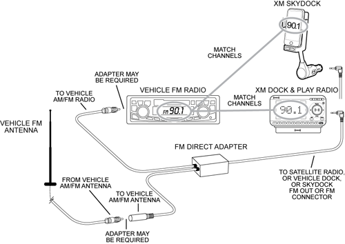 FM_direct_adapter_new_wiring_diagram xm audio optimizations shop siriusxm Aftermarket Radio Wiring Diagram at crackthecode.co