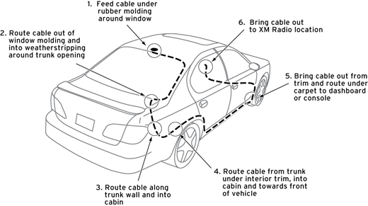 Antenna Cable routing instructions from rear window